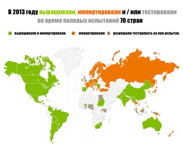 Карта стран, которые выращивают ГМО