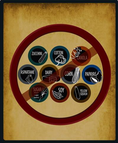 Десятка вредных продуктов с ГМО