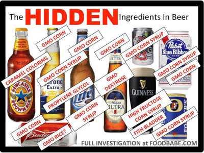 Фото. Плохое пиво