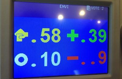 голосование в Европарламенте